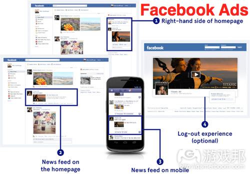 facebook-ads-done(from techcrunch)
