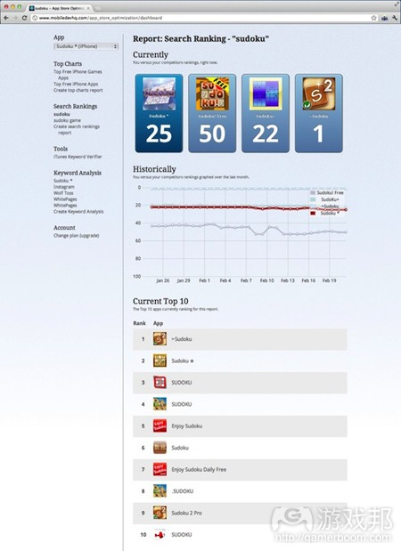mobiledevvhq-dashboard-sudoku(from searchenginewatch)