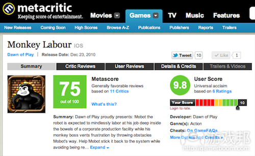 Metacritic(from gamasutra)