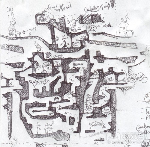 sketched-level(from petermcclory.com)