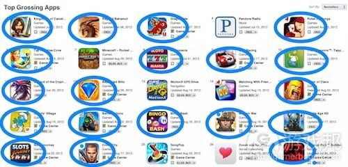 freemium games(from gamasutra)