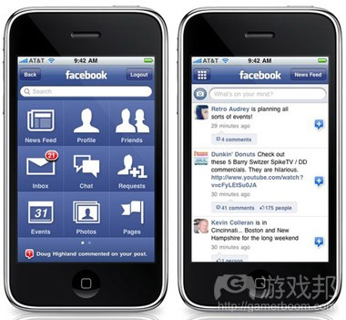 facebook-mobile(from techieinsider.com)