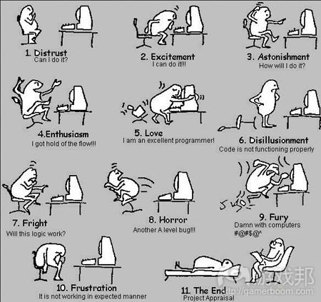 Programmer(from photobucket)