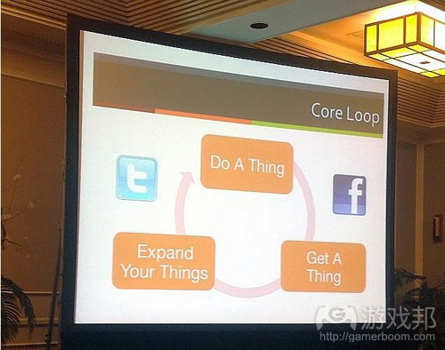 core loop(from kongregate)