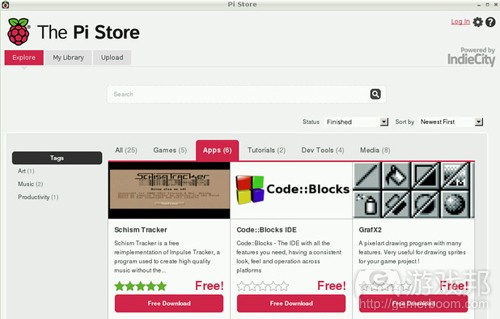 raspberry-pi-app-store(from digitalspy.com)