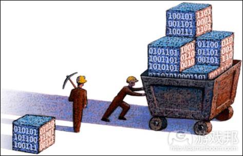data mining(from emory.edu)