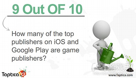 game publishers(from tapticastat)