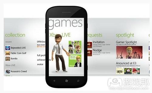 windows games(from gamesindustry)