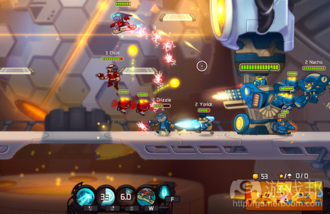 Awesomenauts(from indiegames)