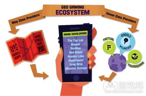 geo(from insidesocialgames)