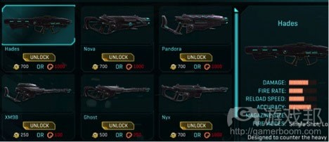 guns(from gamasutra)