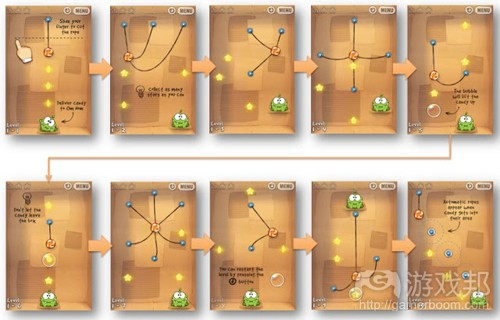 Cut the Rope(from deconstructoroffun)