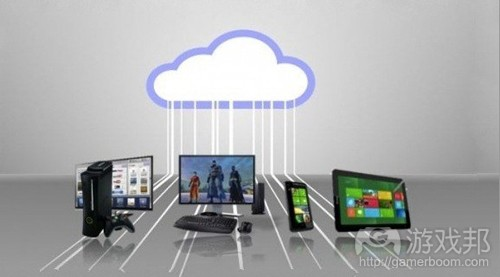 cloud-gaming(from gamefreeze.net)