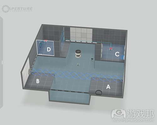 Portal_2_Level_Design_Editor-Image-10-Updated(from gamedev)