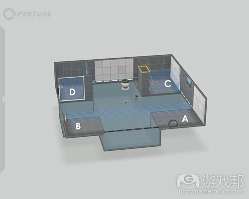 Portal_2_Level_Design_Editor-Image-6-Updated(from gamedev)