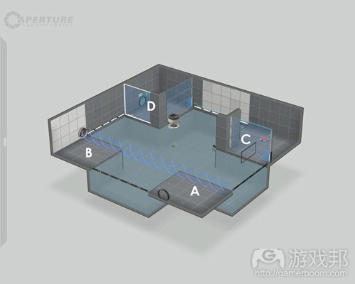 Portal_2_Level_Design_Editor-Image-7-Updated(from gamedev)