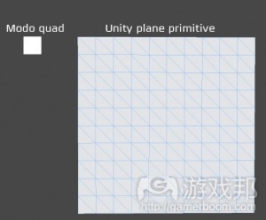 quad-vs-plane(from gamasutra)