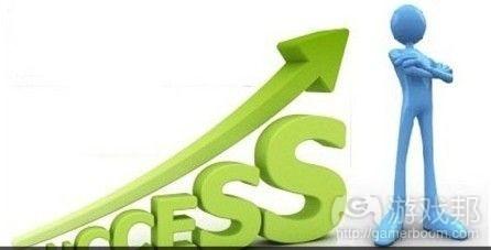 revenue(from huanqiu.com)