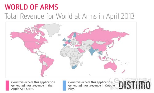 world-at-arms-total-revenue-april-2013(from Distimo)