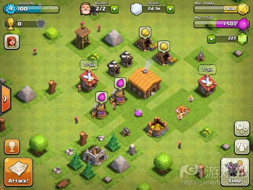 Clash of Clans(from gameanalytics)