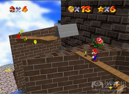 Mario64wikipedia(from game-wisdom)