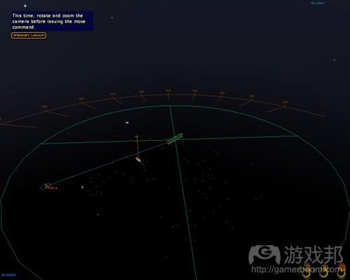 homeworld_movement_along_horizontal_plane(from gamedev.tutsplus)