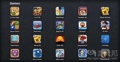 iPad Games(from theknowledgeguru)