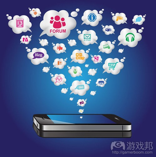 mobile-content(from ebizroi.com)