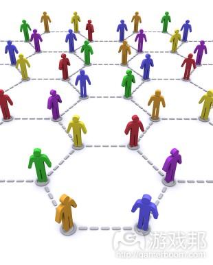 social-media-marketing(from scirra.com)