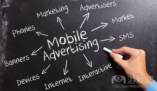 Mobile-Ad-Spend(from blog.apptopia)