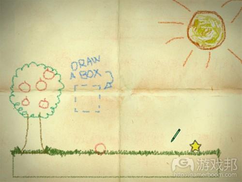 crayon physics(from gamasutra)