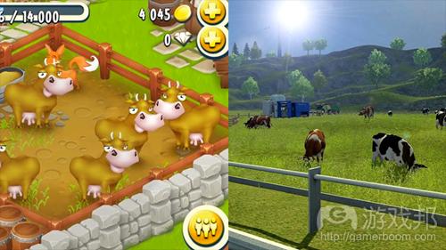 hay Dayvs–Farming Simulator(from gameanalytics)