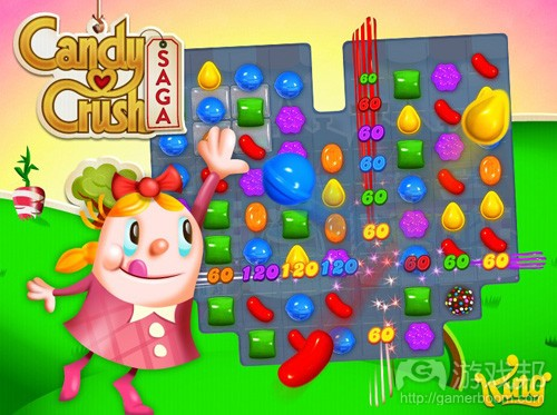 Candy Crush Saga(from games.com)
