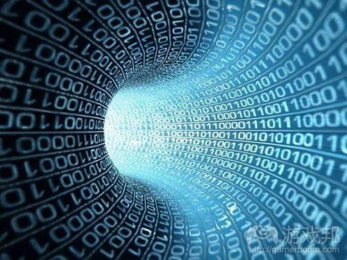 data(from socialbeta)
