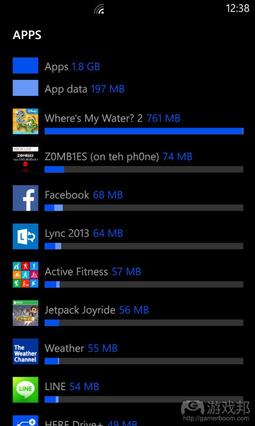 appfilesize(from gamasutra)