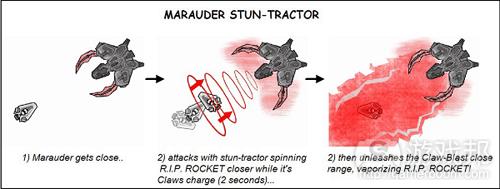 marauder-example(from dev.tutsplus)