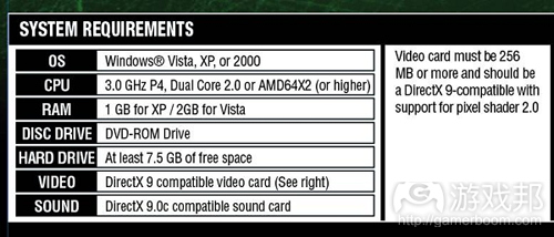 system requirements(from dev.tutsplus)