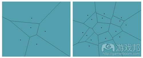 Voronoi diagrams 2(from gamedevelopment)