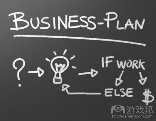 business-plan(from candocareersolutions)