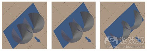 parabolas forming(from gamedevelopment)