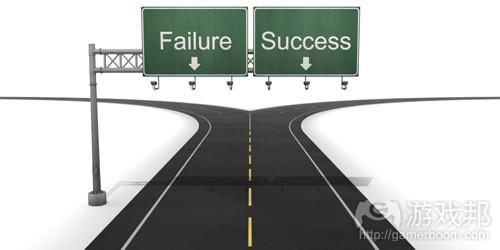 success vs failure(from askmikehenry.com)