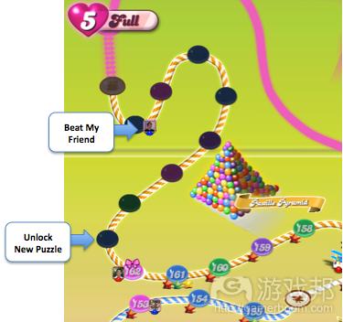 Candy Crush Saga(from quarterview.com)