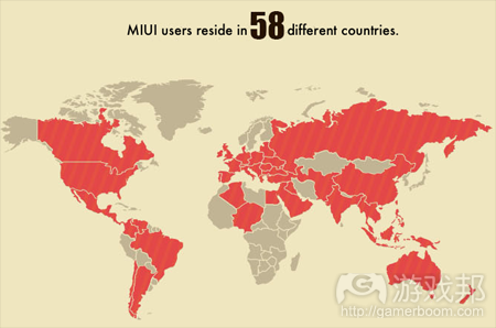 miui_global-scale(from MIUI)