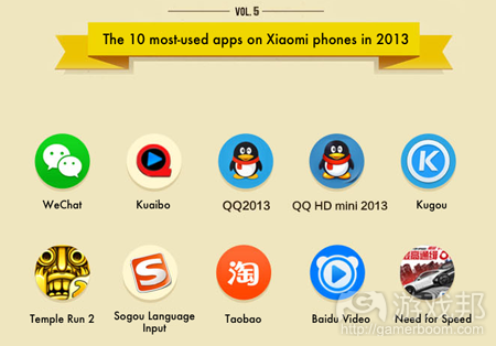 miui_top-10-apps(from MIUI)