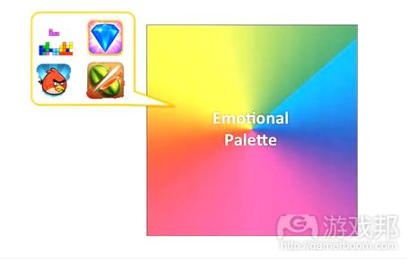 情感调色板1