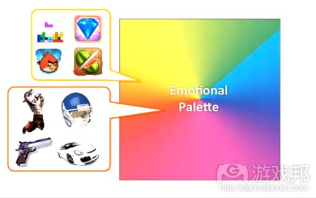 情感调色板2