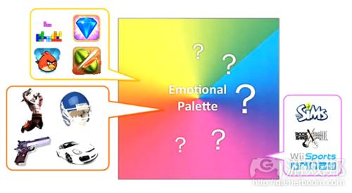 情感调色板3