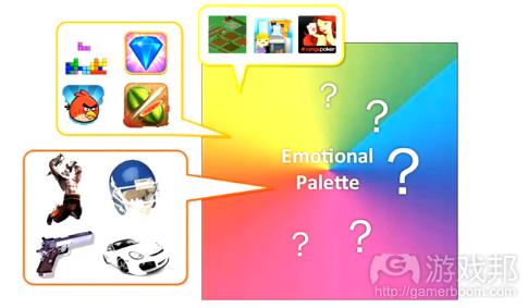 情感调色板4