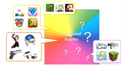 情感调色板5