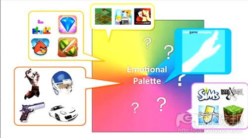 情感调色板6